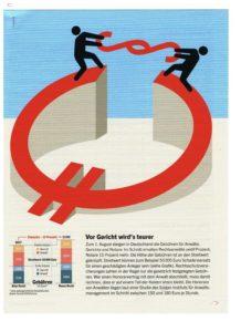 Artikel Wirtschaftswoche Nr.30